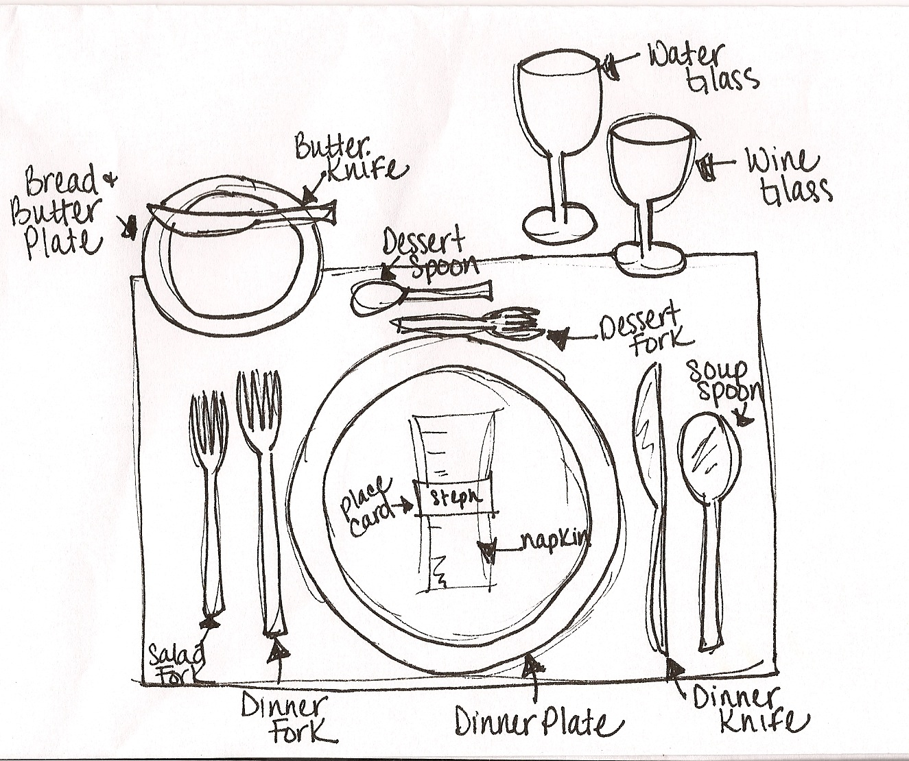 Formal dinner table setting etiquette - Step 1 Put Down A Plate Bread Butter Plate Needs To Be Placed